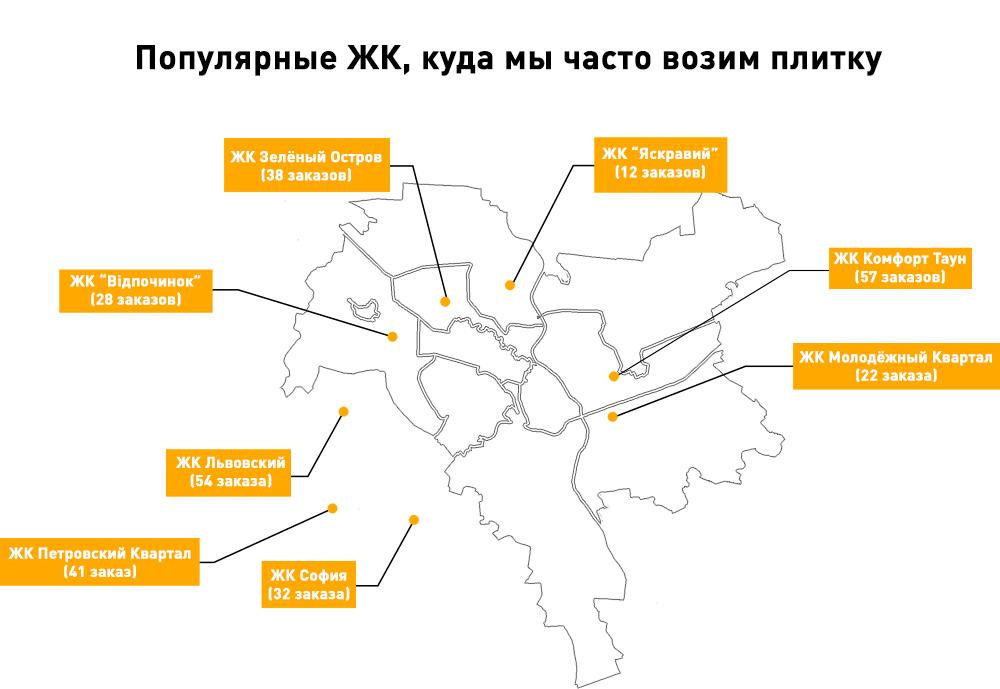 доставка плитки по всему пригороду Киева